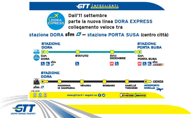 Dora Express