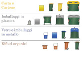 I centri di raccolta di Amiat a Torino